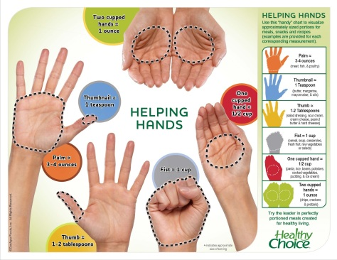 handportionchart